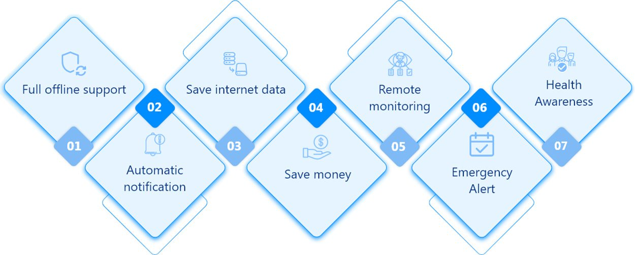 mesh broadcast-benefits